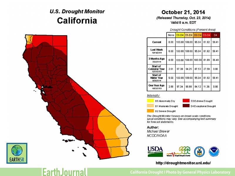 California Drought Mumbai India Environmental NGO Earth5R