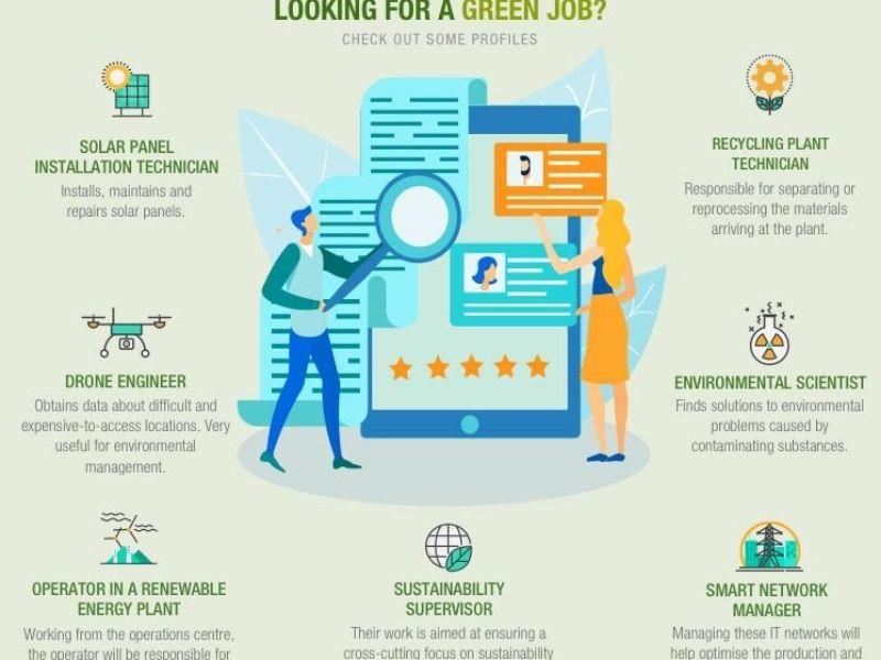 Mumbai India Environmental NGO Earth5R environmental education delhi green jobs