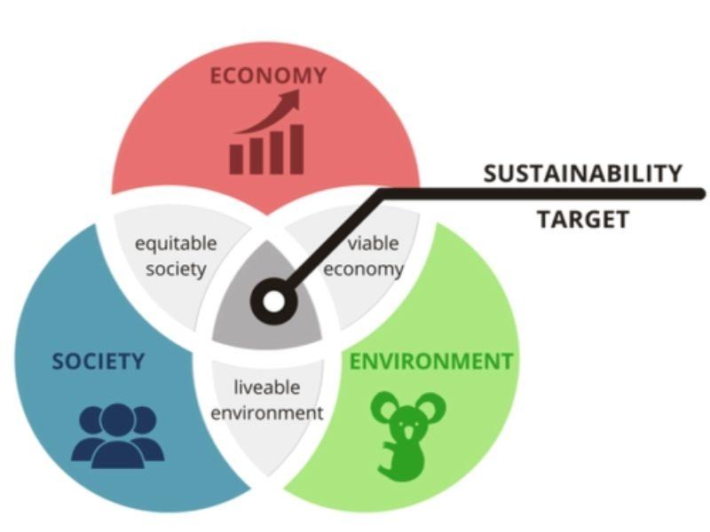 Mumbai India Environmental NGO Earth5R environmental education delhi sustainability