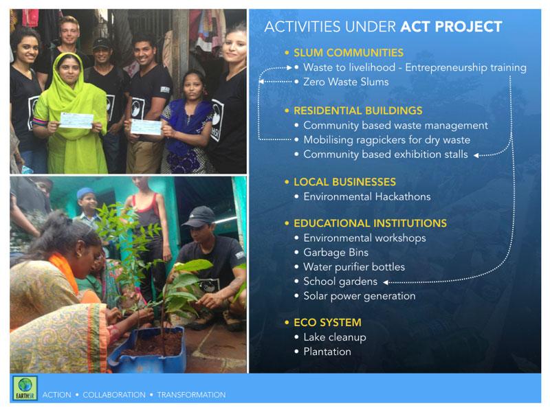 Recycling training Sustainability Mumbai India Environmental NGO Earth5R