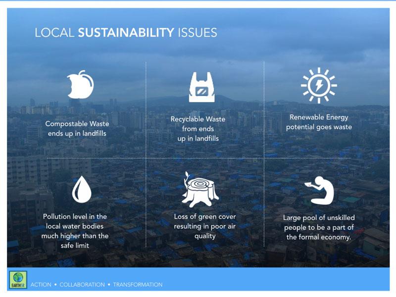 Sustainability Training Mumbai India Environmental NGO Earth5R