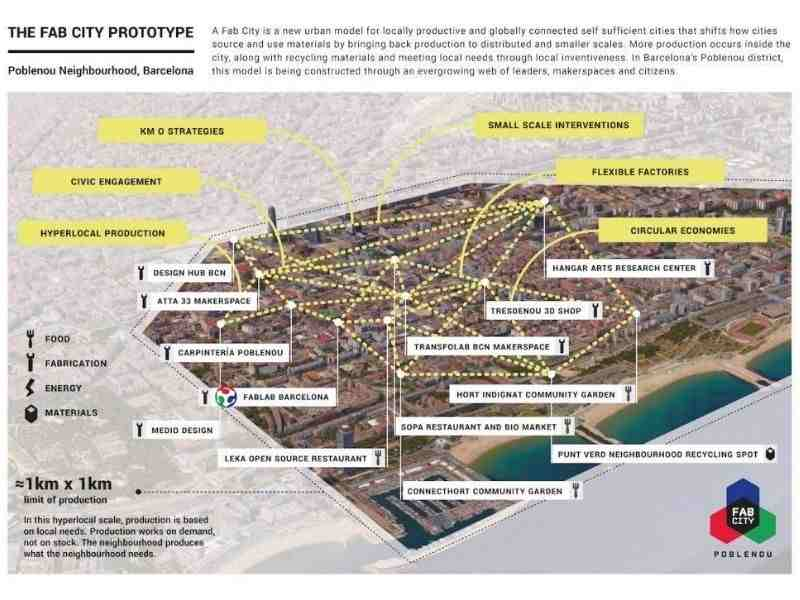 Barcelona Circular Economy Model Mumbai India Environmental NGO Earth5R