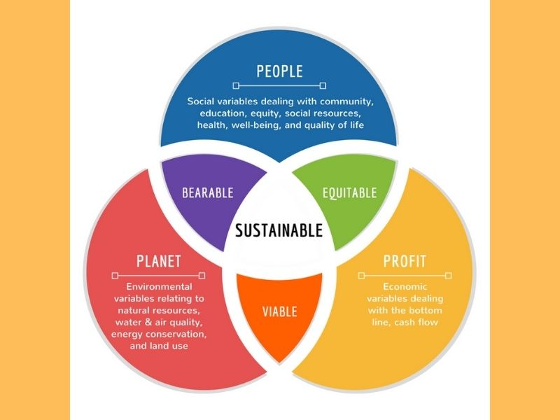 Mumbai-India-Environmental-NGO-Earth5R-sustainability-SDG