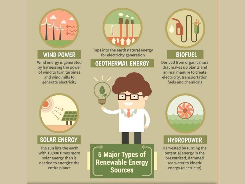 Mumbai-India-Environmental-NGO-Earth5r-Circular-Economy-City-Renewable-Energy