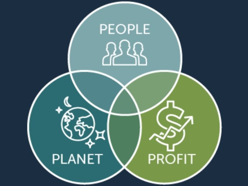 Mumbai-India-Environmental-NGO-Earth5r-Circular-Economy-City-triple-bottom-line