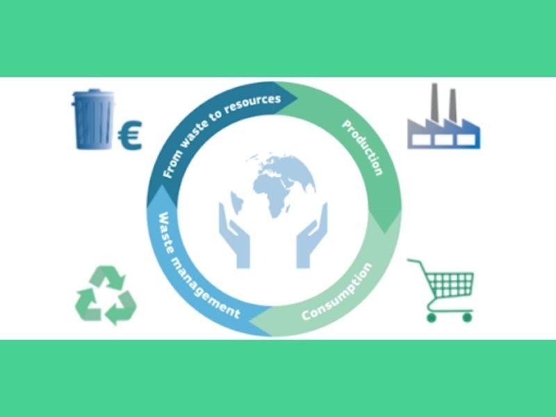 Personal Protection Equipment Circular Economy sustainability Mumbai India Environmental NGO Earth5R
