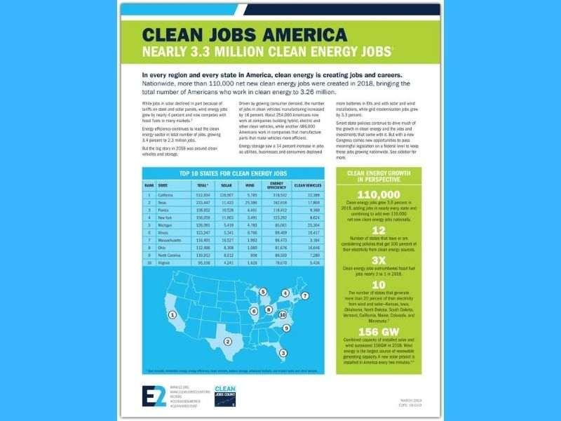 USA Environmental Education clean jobs Mumbai India Environmental NGO Earth5R