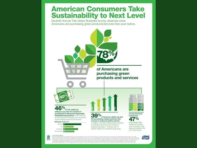 USA Environmental Education green consumers Mumbai India Environmental NGO Earth5R