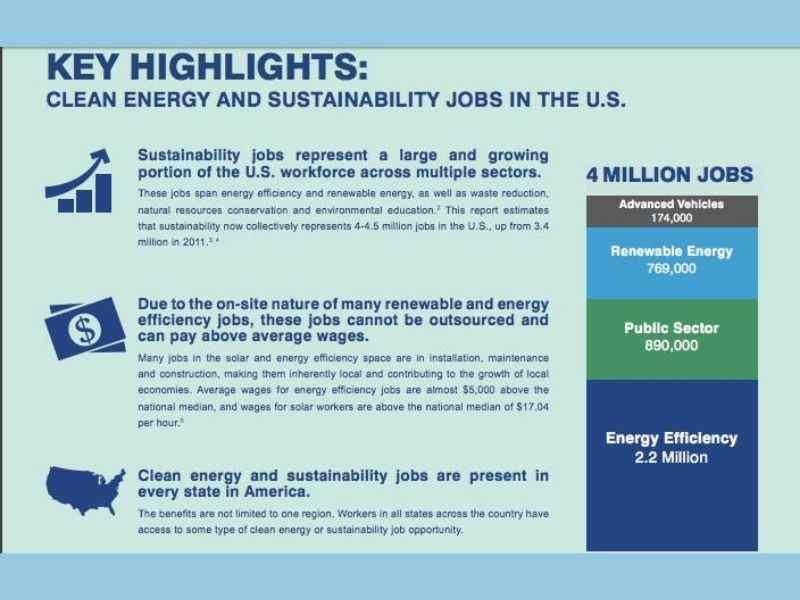 USA Environmental Education sustainability jobs Mumbai India Environmental NGO Earth5R