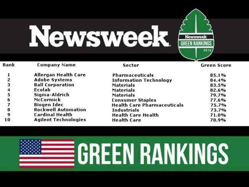 USA Environmental Education top green companies Mumbai India Environmental NGO Earth5R