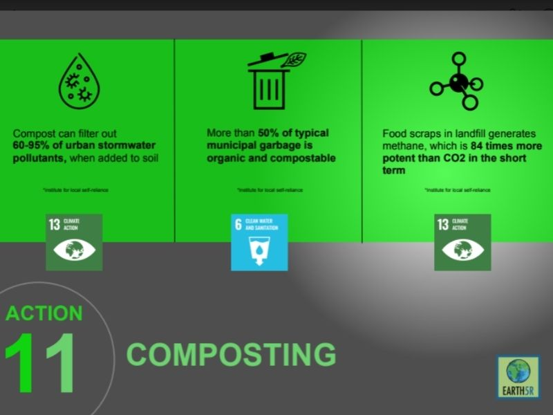 Mumbai-India-Environmental-NGO-Earth5r-Circular-Economy-HEP