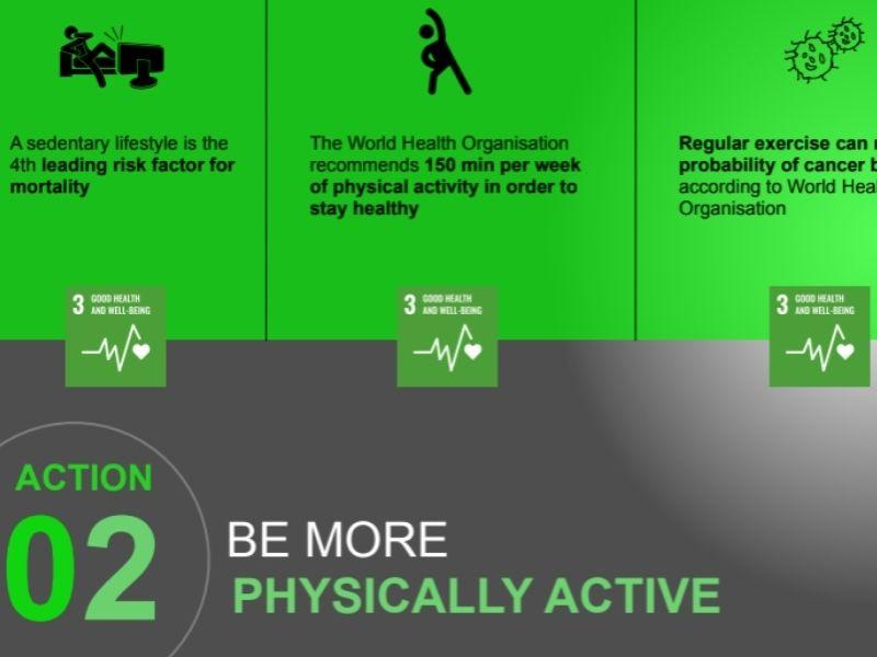 Mumbai-India-Environmental-NGO-Earth5r-Circular-Economy-physically-active