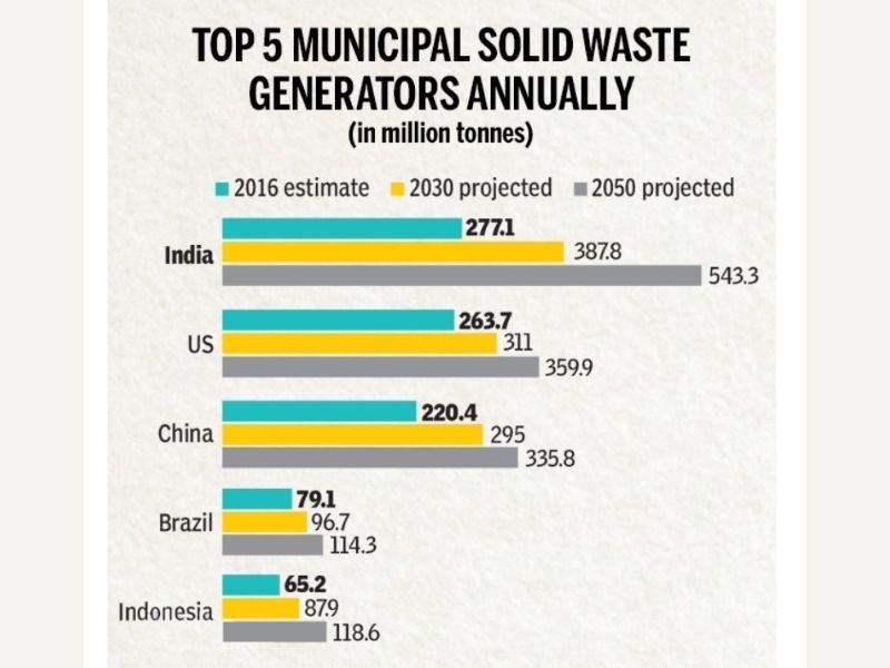 Mumbai-India-Environmental-NGO-Earth5r-home-equals-planet-data
