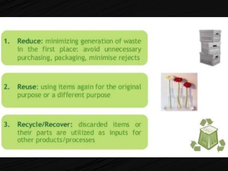 Mumbai-India-Environmental-NGO-Earth5R-Circular-Economy-3R's-explained Source: toppr