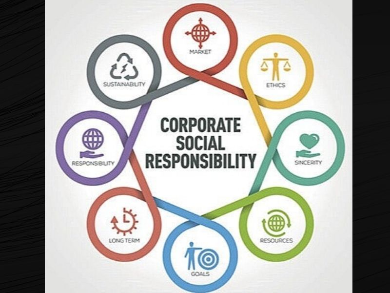 Mumbai-India-Environmental-NGO-Earth5R-Circular-Economy-CSR