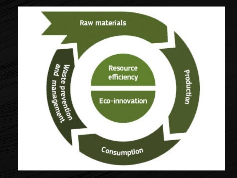 Mumbai-India-Environmental-NGO-Earth5R-Circular-Economy-diagram