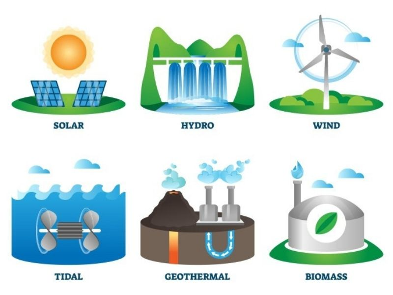 Mumbai-India-Environmental-NGO-Earth5R-Circular-Economy-energy