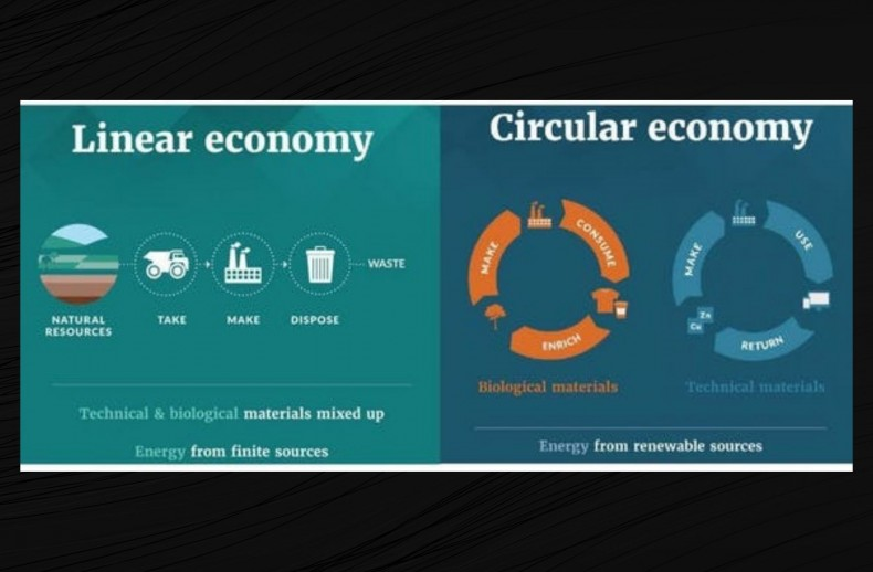Mumbai-India-Environmental-NGO-Earth5R-Circular-Economy-sustainable-development