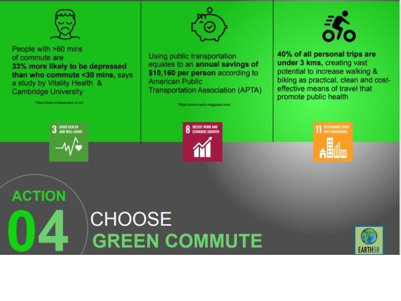 Mumbai-India-Environmental-NGO-Earth5R-Circular-Economy-Green-Commute